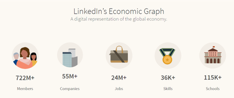 Hottest Job Categories for 2021 According to LinkedIn