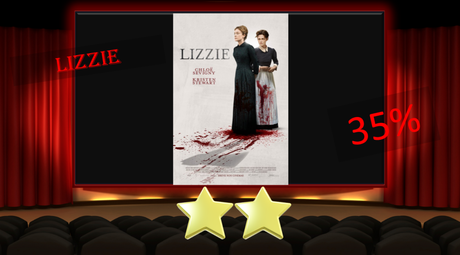 Lizzie (2018) Movie Review