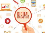 Digital Marketing Strategies Build Strong Online Presence
