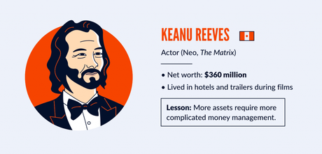 Celebrities That Could Live Without Their Millions (and What We Can Learn from Them)