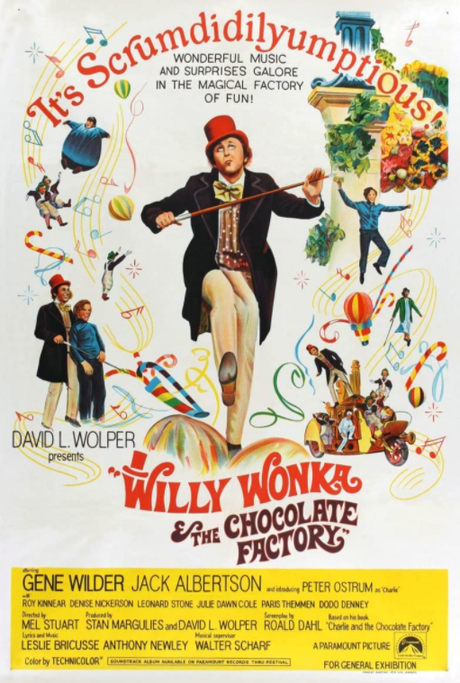 ABC Film Challenge – Oscar Nominations – W – Willy Wonka & the Chocolate Factory (1971) Movie Review