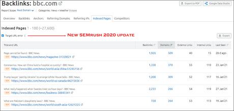 SEMrush 2021 update