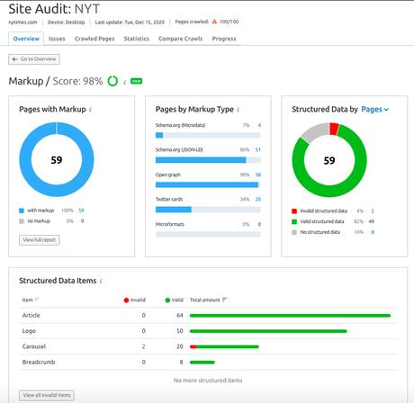 Semrush Site Audit Structured Data