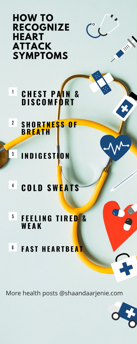 How To Recognize Heart Attack Symptoms?