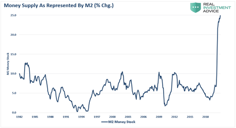MacroView: 2021 - A Disappointment Of Growth And Disinflation | Seeking  Alpha
