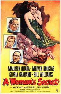 Capsule Reviews - The Films of Nicholas Ray