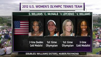 Olympic Tennis Fix: Tennis Team USA!