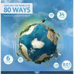 80 Ways To Travel Around The World
