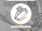 Interesting Facts Engagement Rings