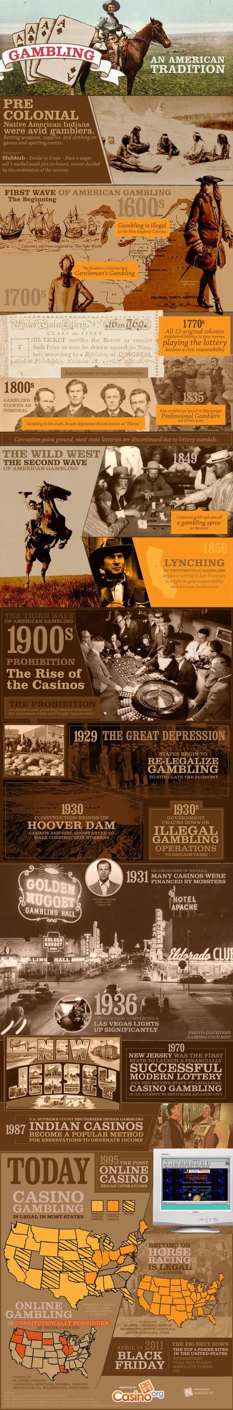 History of gambling in america