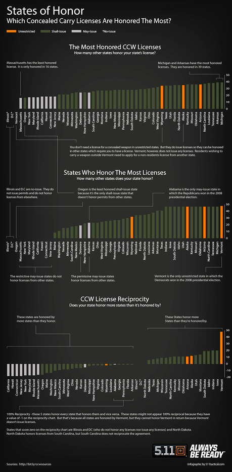 Infographic on CCW Reciprocity