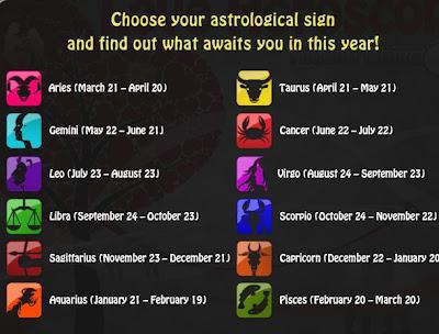 Love Horoscope - Paperblog