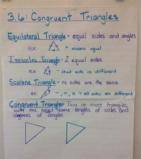 Triangle congruence postulates and theorems. Unit 3 - Mrs. Sartain and Mrs. Boutté's 5th Grade