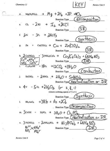 Before you start balancing chemical equations, it is important that you become firmly acquainted with now that you have balanced the assigned chemical reaction, you might be wondering if there is a format. Types of reactions worksheet balance the following