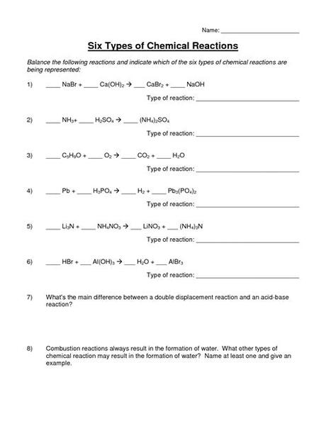 Then go back and balance the following equations: 16 Best Images of Types Chemical Reactions Worksheets ...