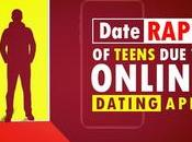 Date Rape Teens Online Dating Apps