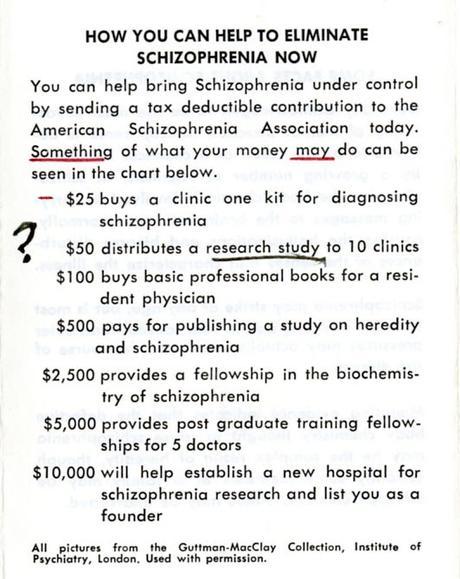 Pauling's Study of Schizophrenia: Pulling Back