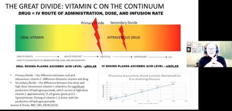 Vitamin C and Health: New Frontiers