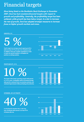 How To Design An Annual Report [+ Template & Examples]