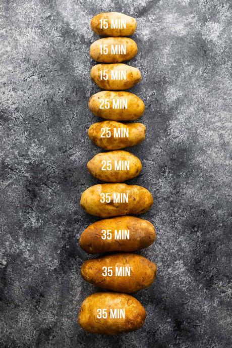 row of potatoes in increasing time with cook times labelled on each
