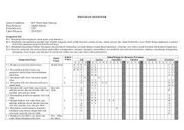 (5) program semester (promes) (6) program tahunan (prota) (7) kkm kriteria ketuntasan minimal. Contoh Silabus Aqidah Akhlak Mts Kelas Vii Ilmusosial Id