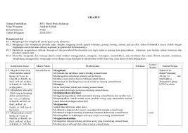 Silabus akidah akhlak kelas x revisi terbaru kurikulum 2013. Silabus Akidah Akhlak Kelas Vii