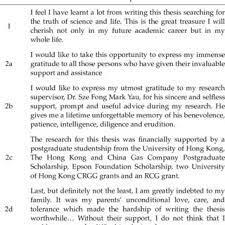Below are several examples of thesis titles and topics for research paper in both a qualitative and quantitative approach to architecture thesis. Pdf Dissertation Acknowledgements In Philippine English