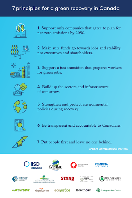 How you can act to support a green and just Covid-19 recovery in Canada