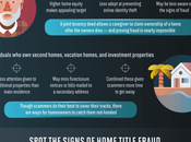 Home Title Fraud: Protect Yourself