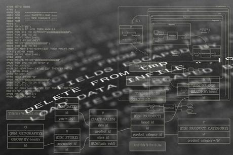 What Is Custom Software Development?