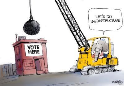 The Republican Party/USA/Democracy Dilemma