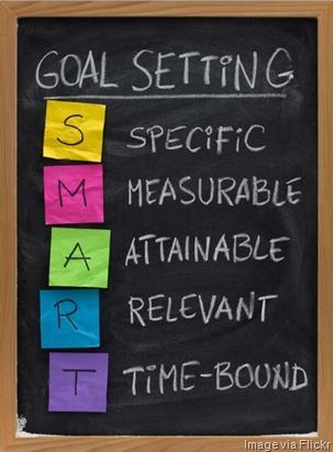 goal-setting=business