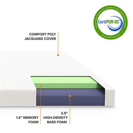 These chemicals include plastics or vinyl, toxic flame retardants, synthetic latex, and various petrochemicals that, unfortunately, are found in many conventional mattresses. Best Price Mattress 4 Small Trifold Mattress Topper ...