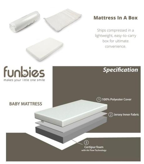 Funbies CertiPUR Foam Mattress | Mattresses