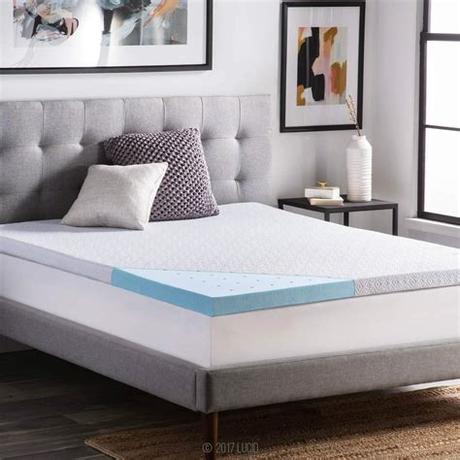 The montreal protocol, adopted in 1987, mandated that industries … Mattress Topper 2.5 3 4 Inch Memory Foam Gel-Infused ...