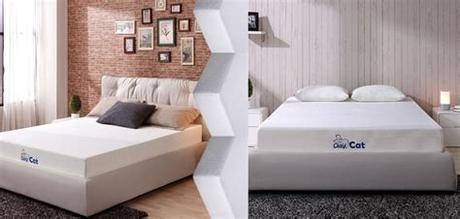 Certipur Mattress - CERTIPUR : Made without ozone depleters ozone's presence is important in our upper atmosphere, where it provides a shield from the sun's radiant energy.