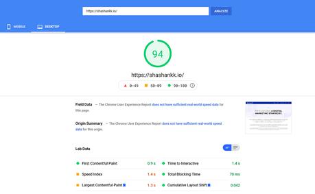 Website Speed Performance of Shashankk.io