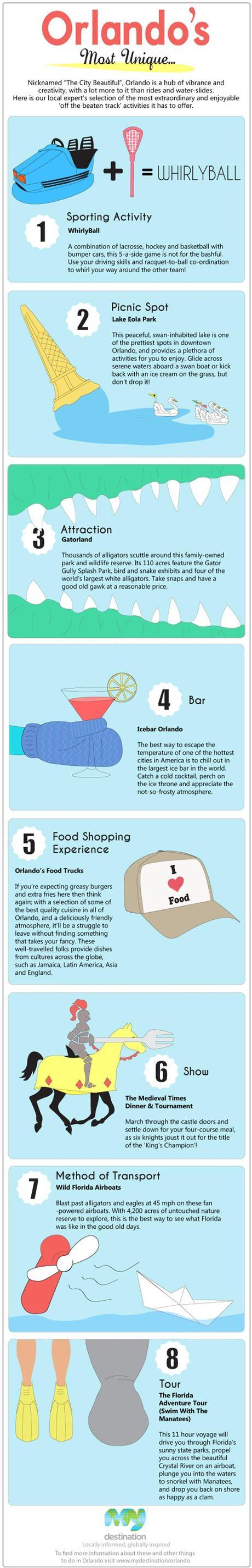 Things To Do In Orlando Infographic