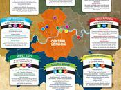 London Explorer Infographic
