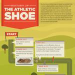 Timeline of Athletic Shoes