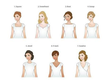 27 Fashion Terms and Styles Of Necklines Of Women's Garments