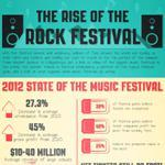The Rise Of The Rock Festival