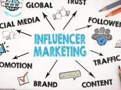 What Influencer Marketing: Instagram Marketing