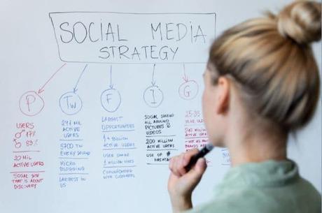 What is Influencer Marketing: Instagram Influencer Marketing