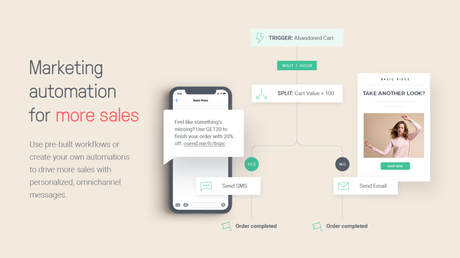 Ecommerce Marketing Automation with Just 2 Clicks through Omnisend