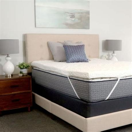 Click here and we'll bring you straight to the review summary. Shop Envoy Sleep 3-inch Copper Latex and Gel Latex ...