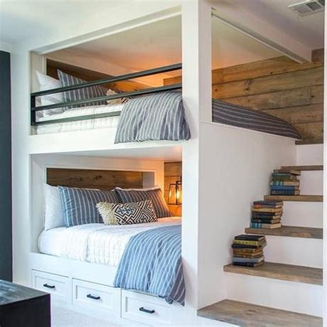 Whether you're looking for beds for a child's room or for a rental property, bunk beds are a great option to make extra room in a bedroom without taking up so much floor space. Stuff You Need To Know: What Is A Shorty Bunk Bed? - The ...