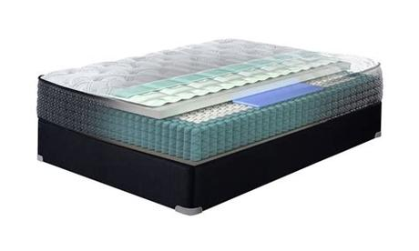 75% of our inventory is not on our website. Remarkable Plush Queen Mattress - SpeedyFurniture.com