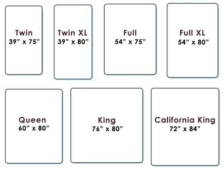 king vs queen bed size - Google Search | Mattress size ...