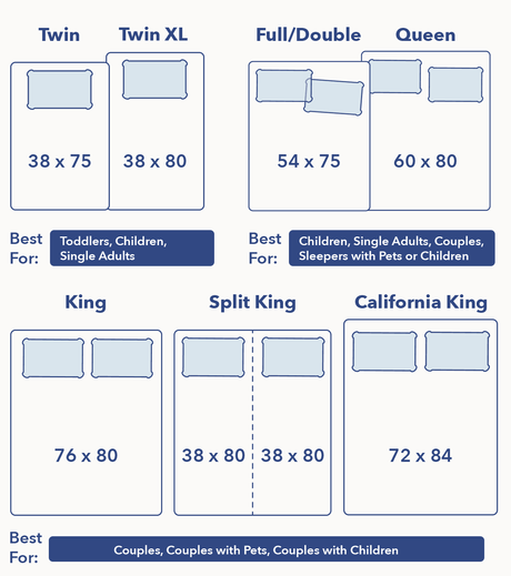 Bed Sizes (2021) - Exact Dimensions for King, Queen, and ...
